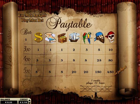 casino spiele online piraten symbole